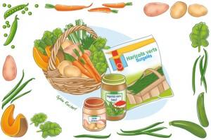 Diversifier l'alimentation de son enfant